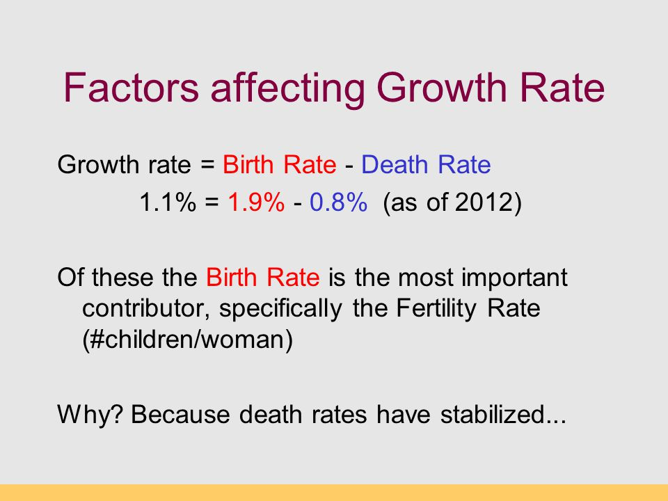 Factors affecting Growth Rate