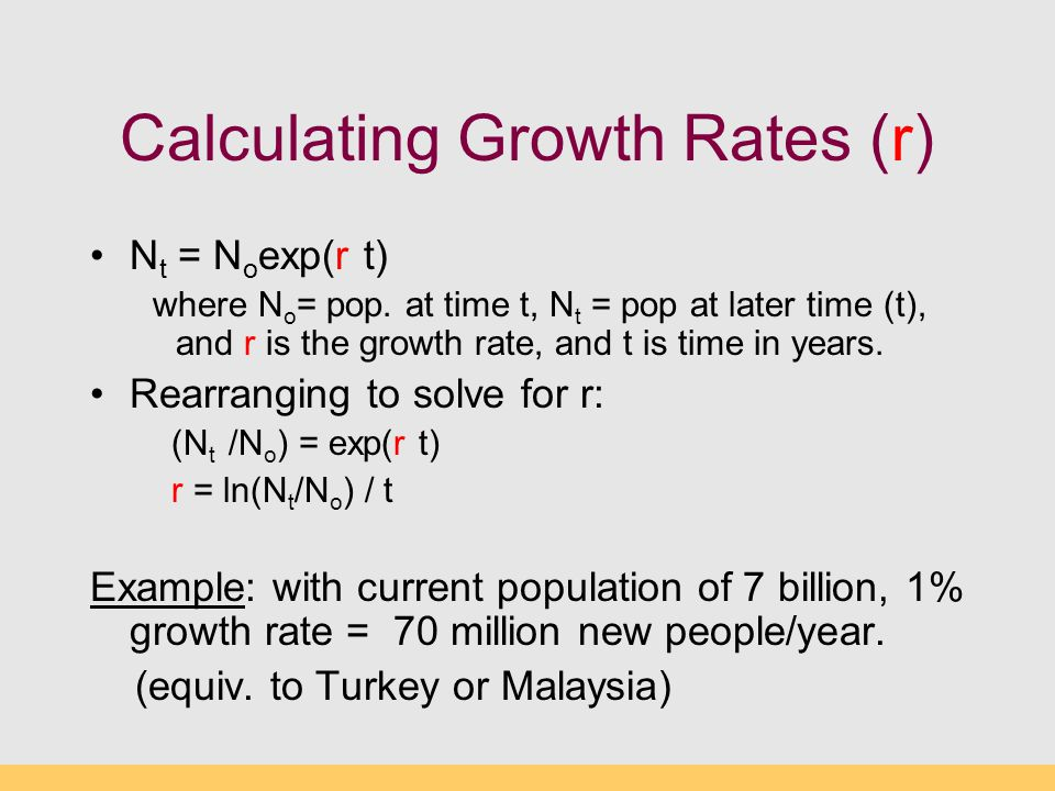 Calculating Growth Rates (r)