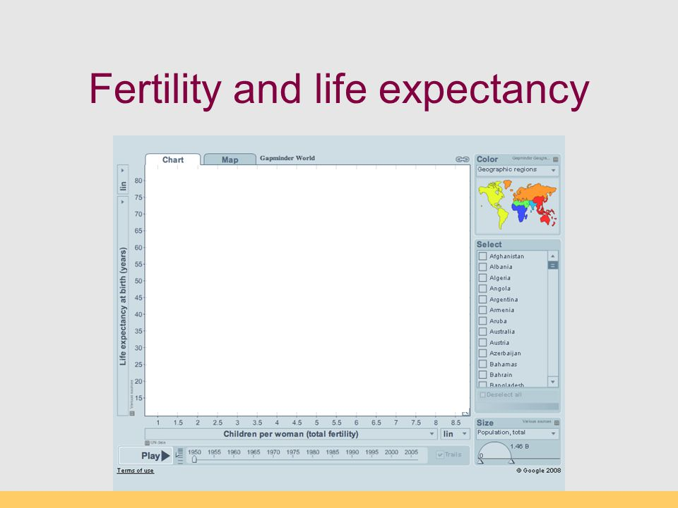Fertility and life expectancy
