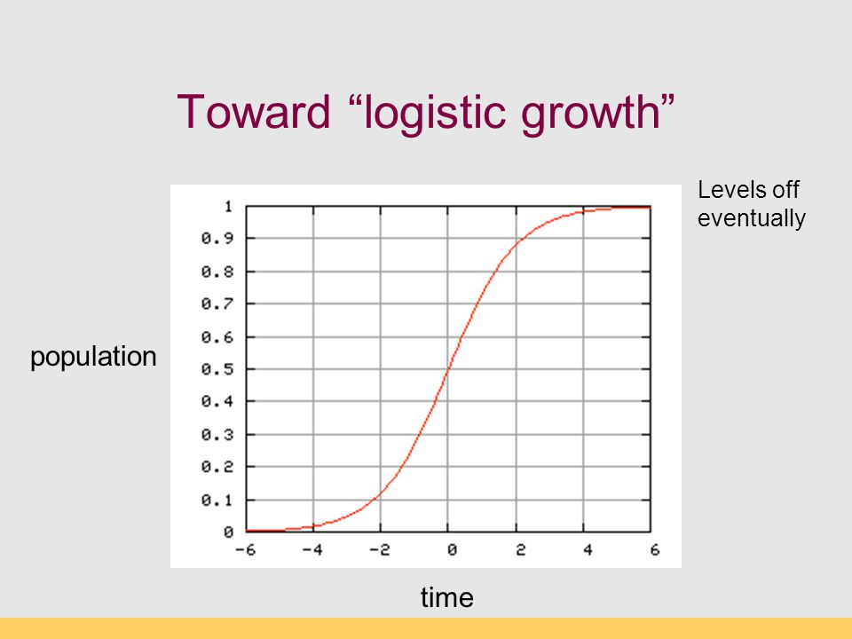 Toward logistic growth