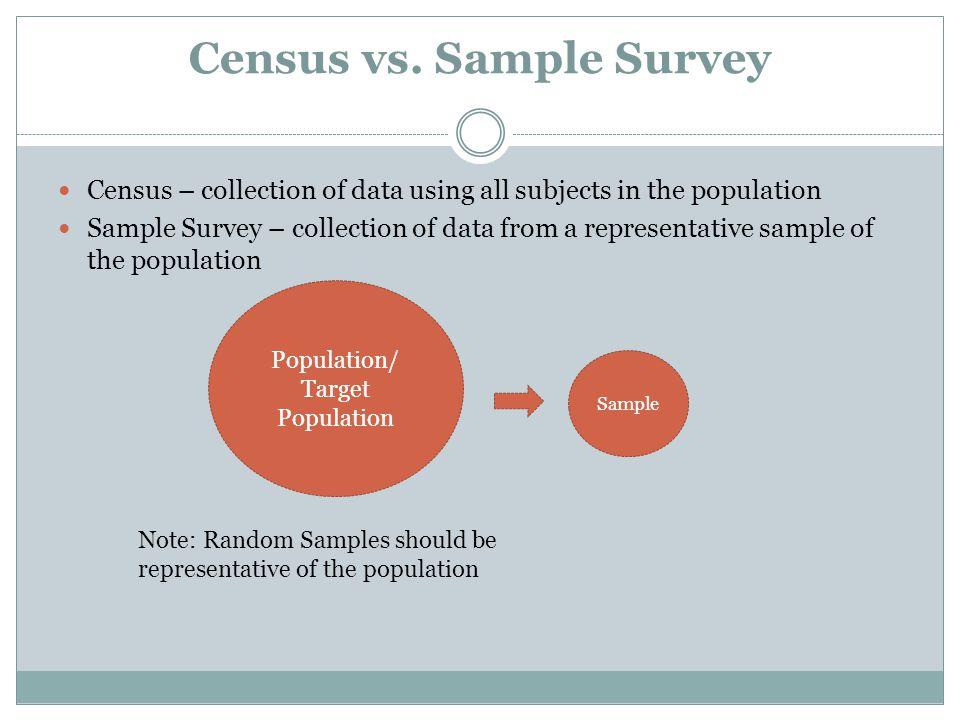 Census vs. Sample Survey