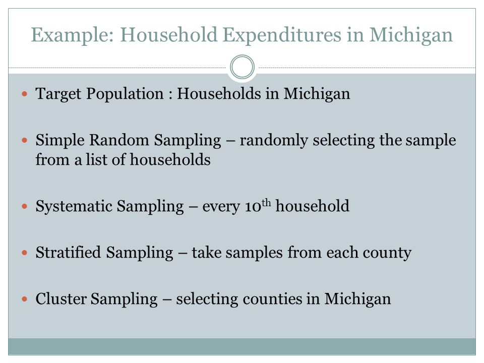 Example: Household Expenditures in Michigan