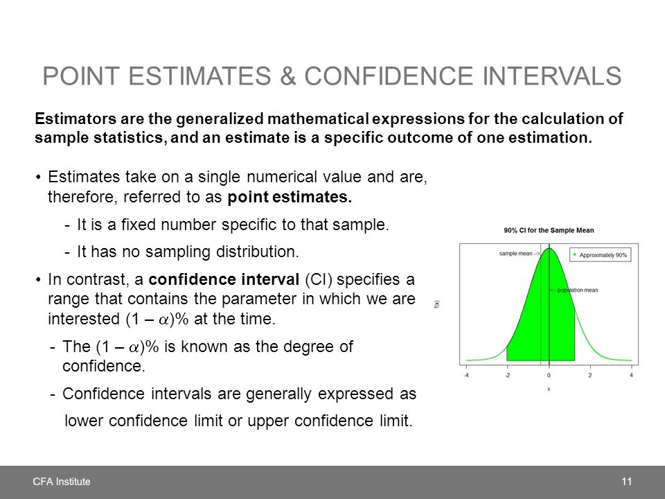 Point estimates & confidence intervals