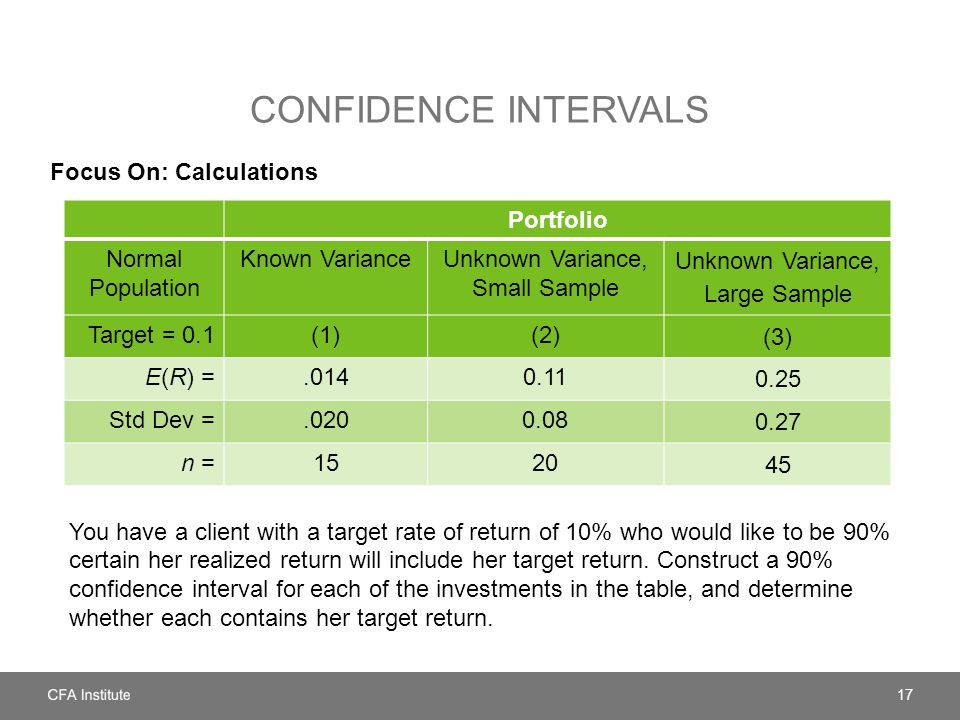 Confidence intervals Focus On: Calculations Portfolio