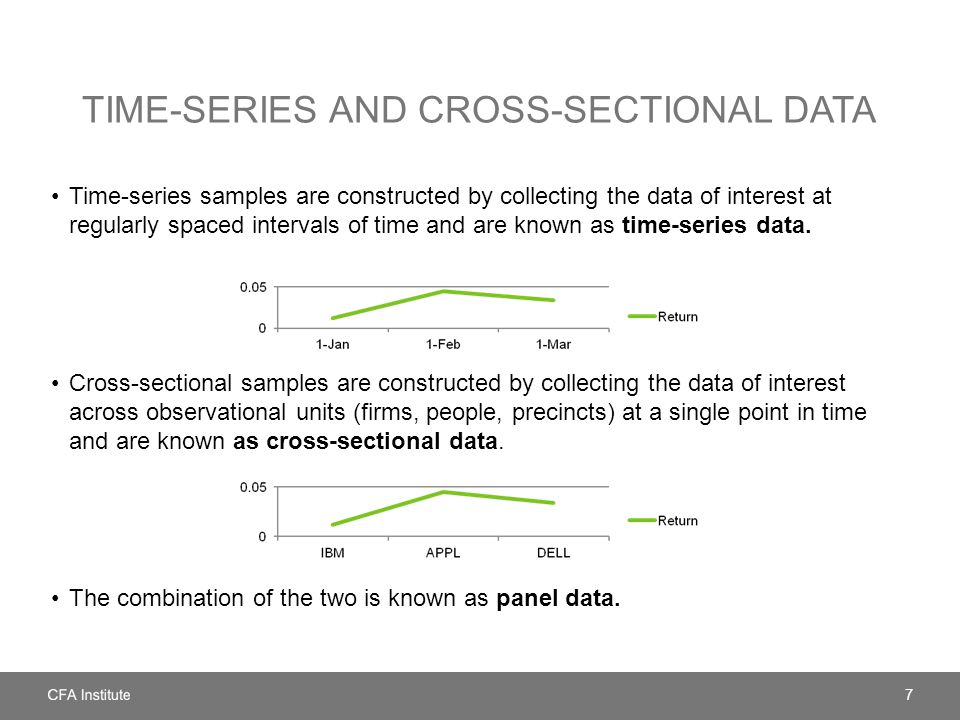 Time-Series and Cross-sectional data