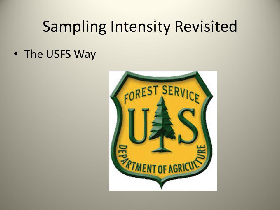 Sampling Intensity Revisited