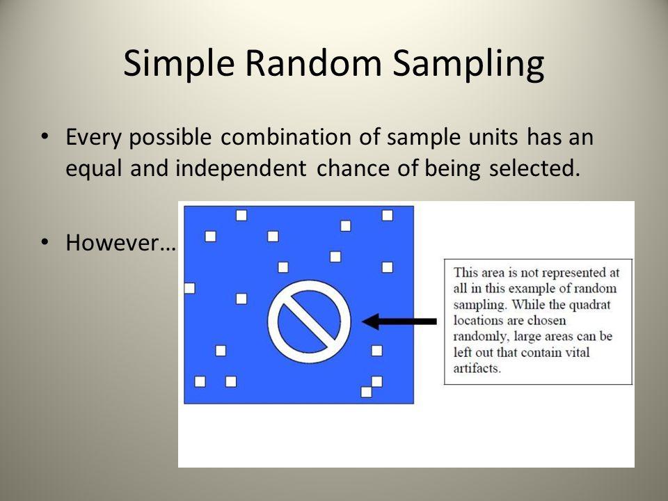 Simple Random Sampling