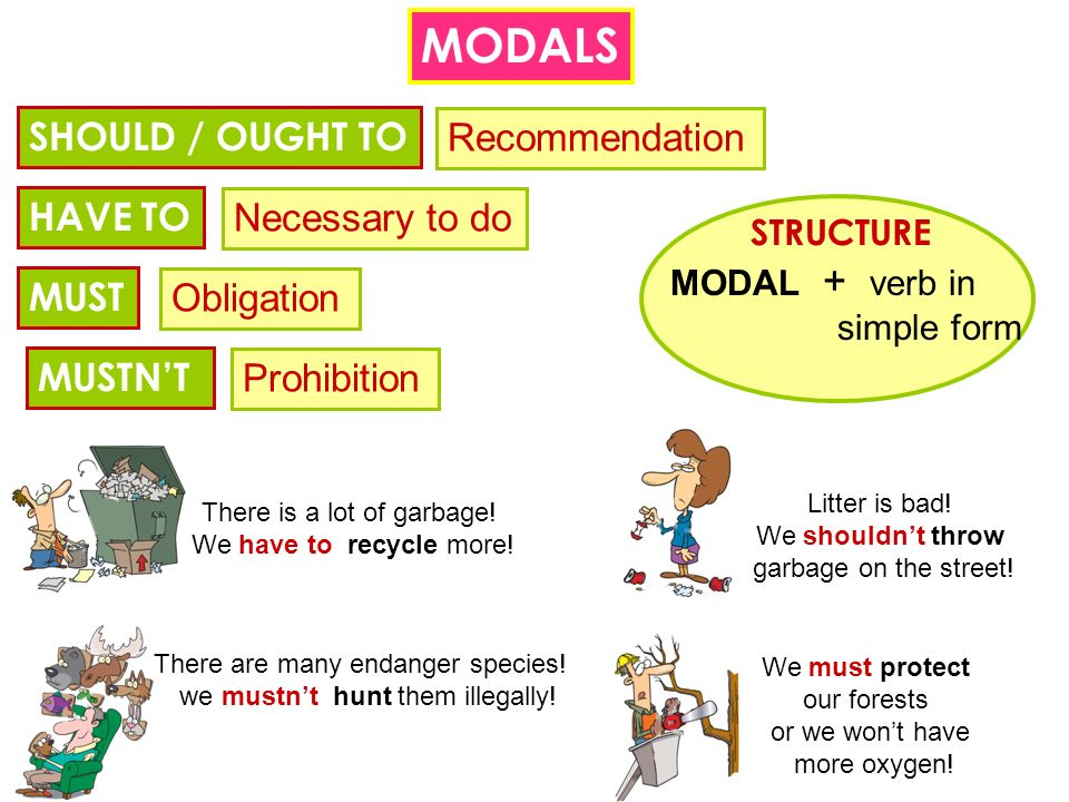 MODALS SHOULD / OUGHT TO Recommendation HAVE TO Necessary to do MUST