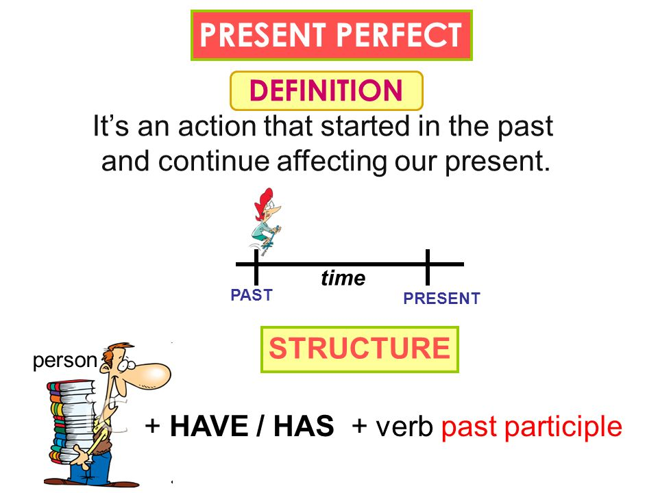 PRESENT PERFECT DEFINITION It's an action that started in the past