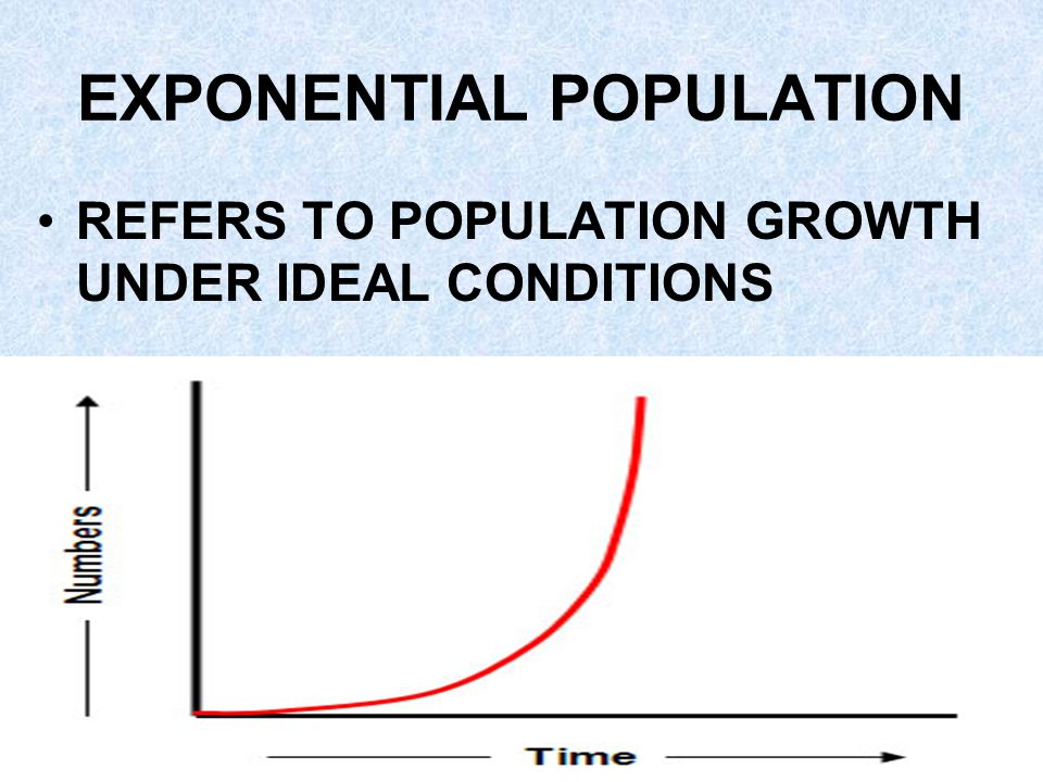 EXPONENTIAL POPULATION