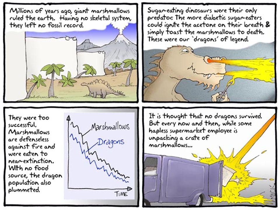 Population Evolution