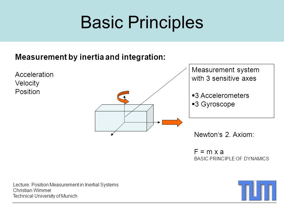 Basic Principles Measurement by inertia and integration: Acceleration