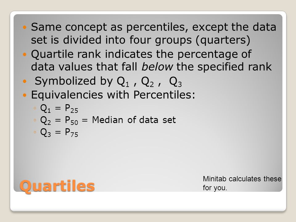 Same concept as percentiles, except the data set is divided into four groups (quarters)