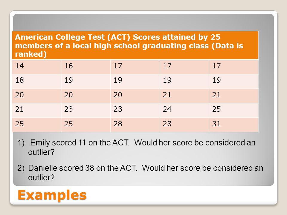 American College Test (ACT) Scores attained by 25 members of a local high school graduating class (Data is ranked)