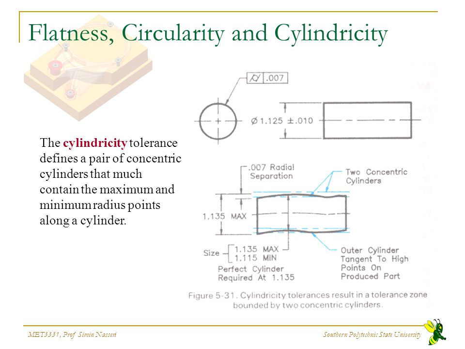 Flatness, Circularity and Cylindricity