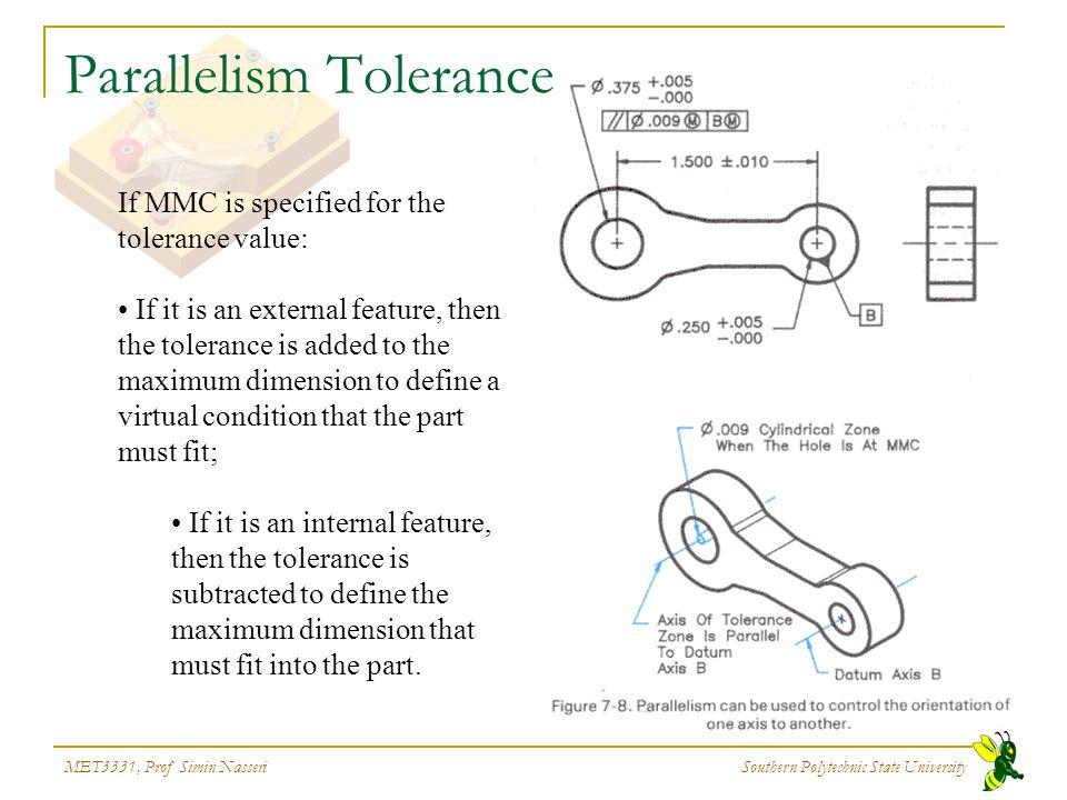 Parallelism Tolerance