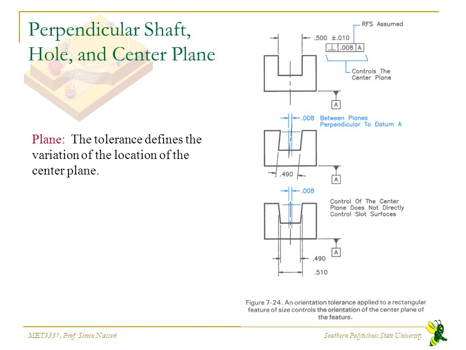 Perpendicular Shaft, Hole, and Center Plane