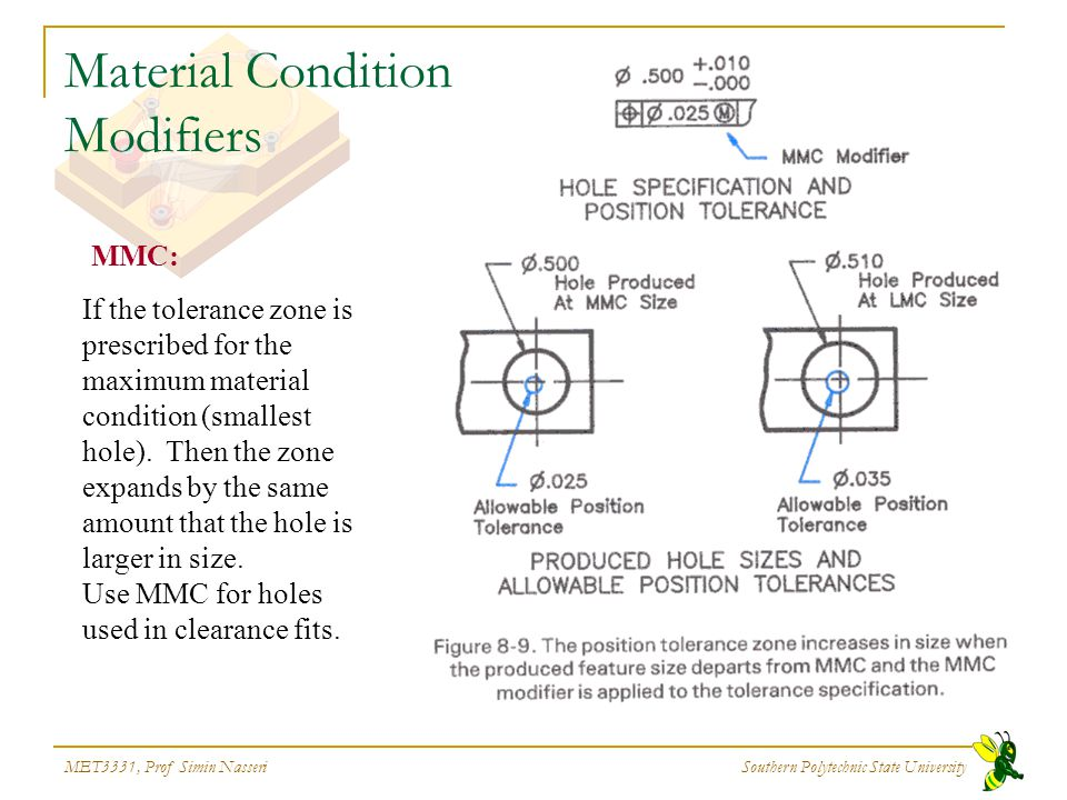 Material Condition Modifiers