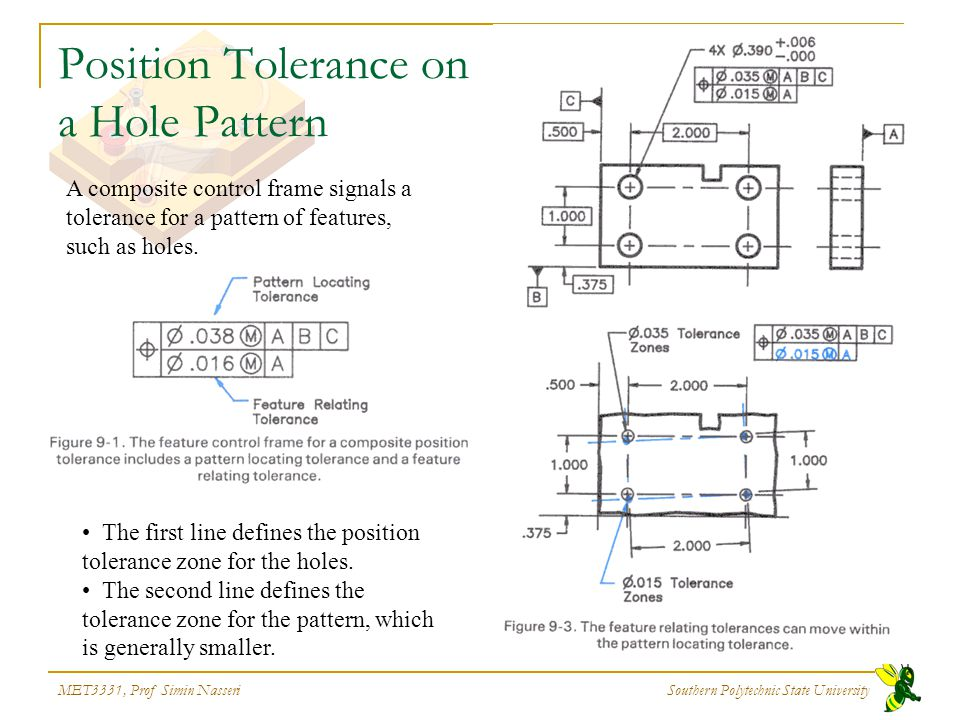 Position Tolerance on a Hole Pattern