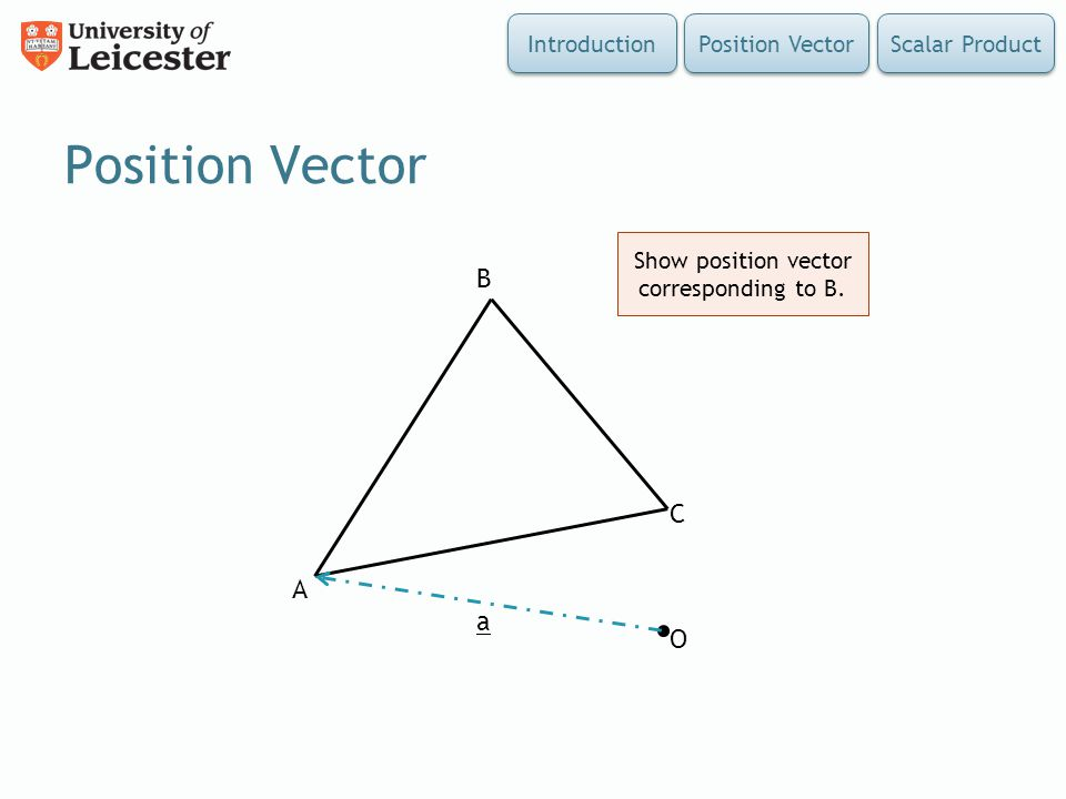 Show position vector corresponding to B.