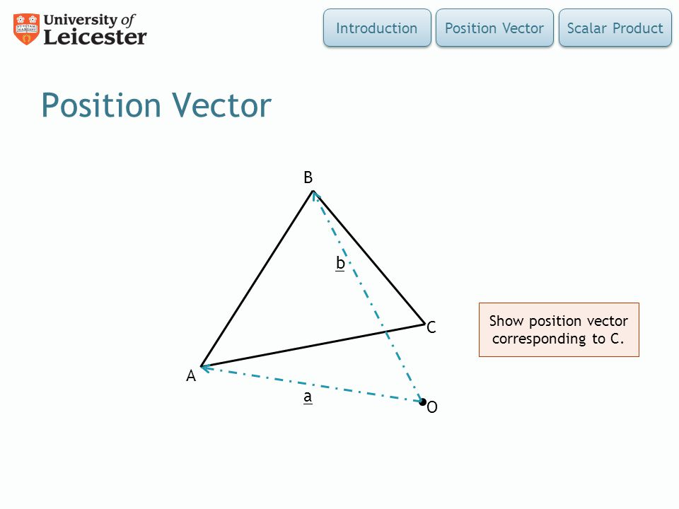 Show position vector corresponding to C.