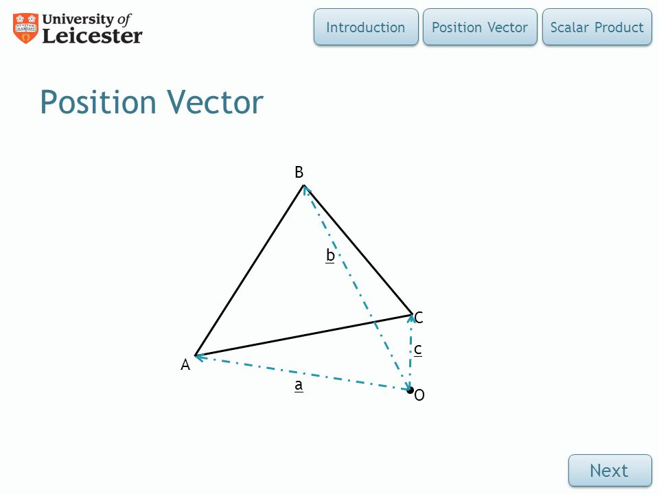Position Vector Next B b C c A a O Introduction Position Vector