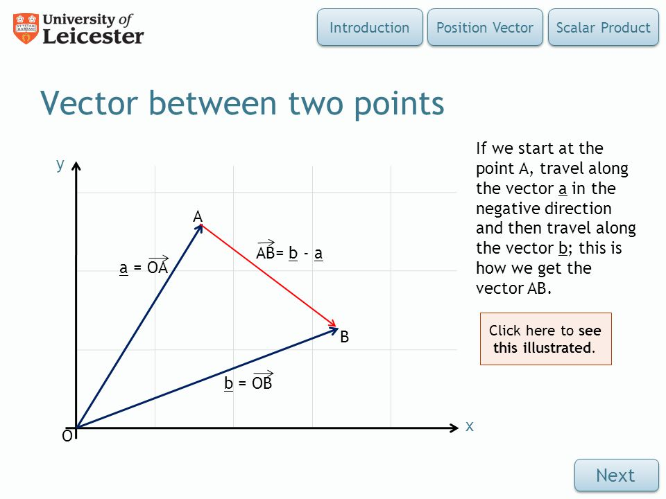 Vector between two points