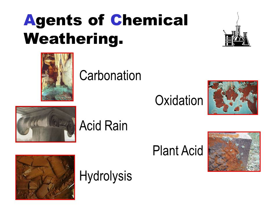 Agents of Chemical Weathering.