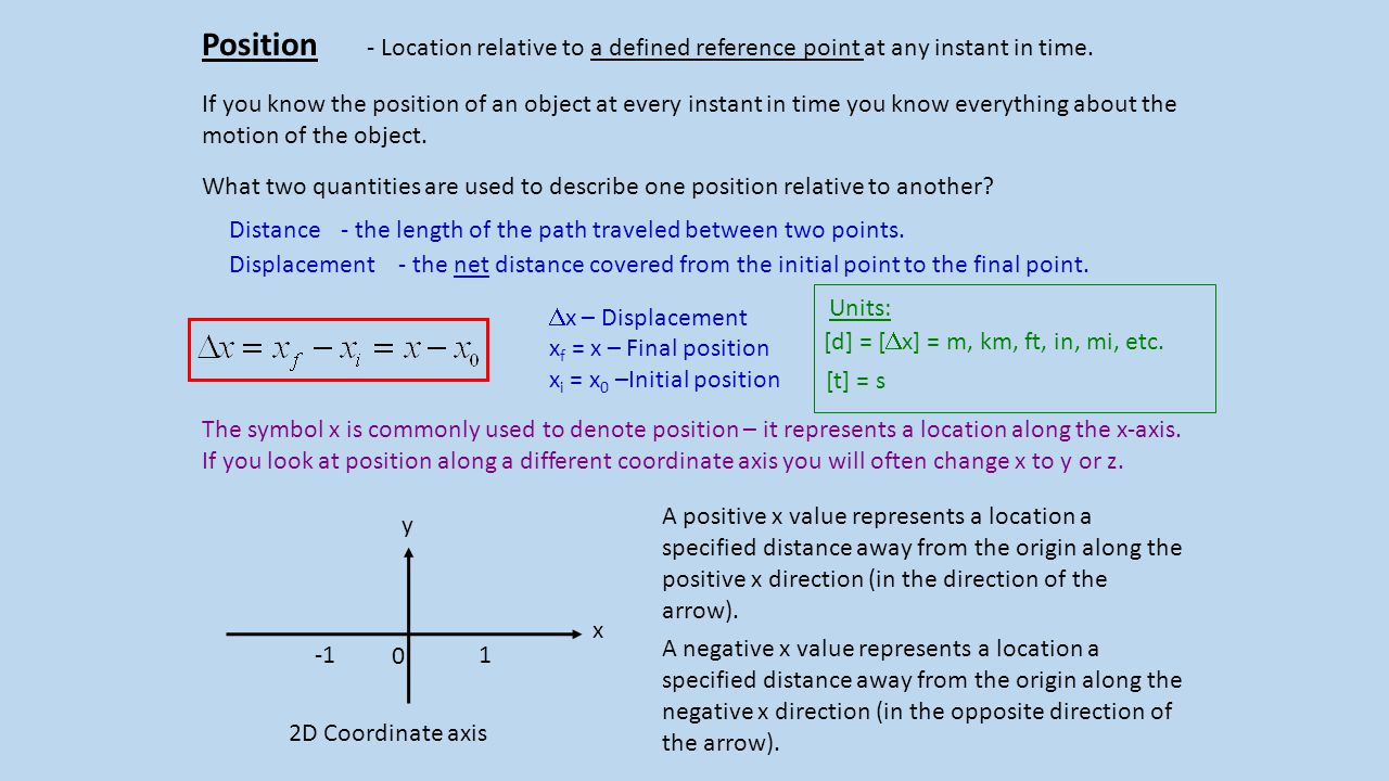 Position - Location relative to a defined reference point at any instant in time.