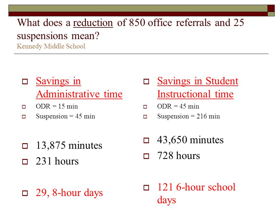 Savings in Administrative time