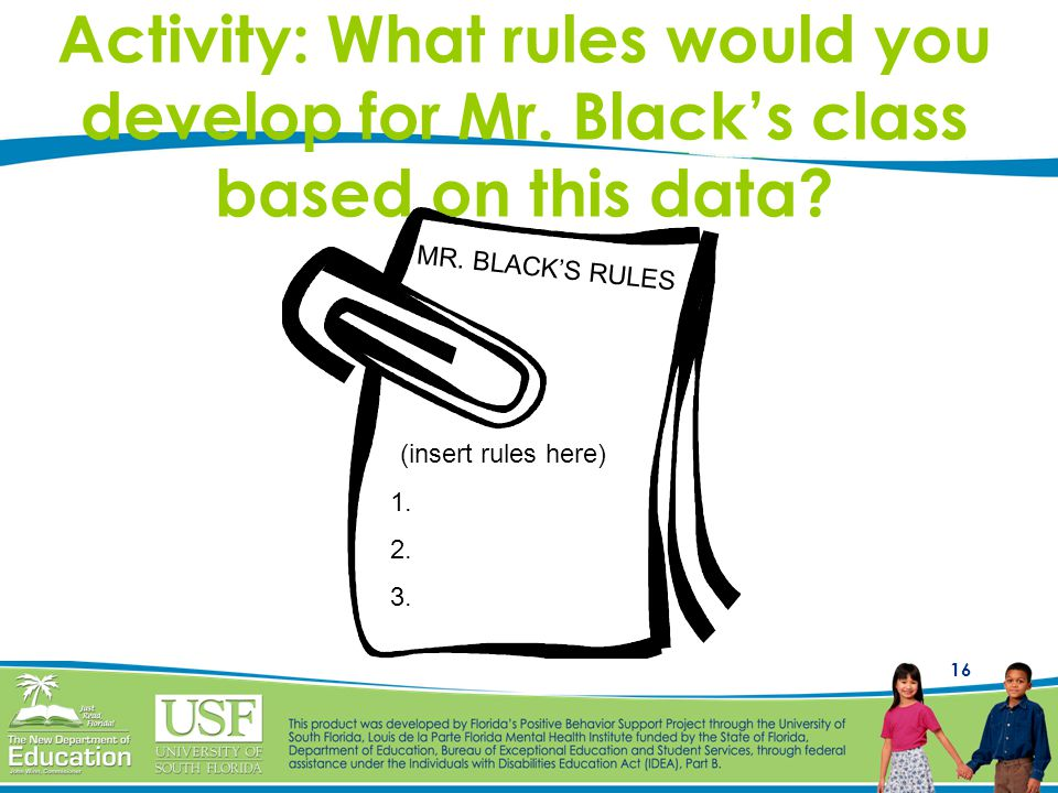 Activity: What rules would you develop for Mr