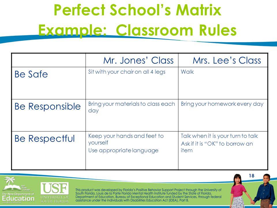 Perfect School's Matrix Example: Classroom Rules