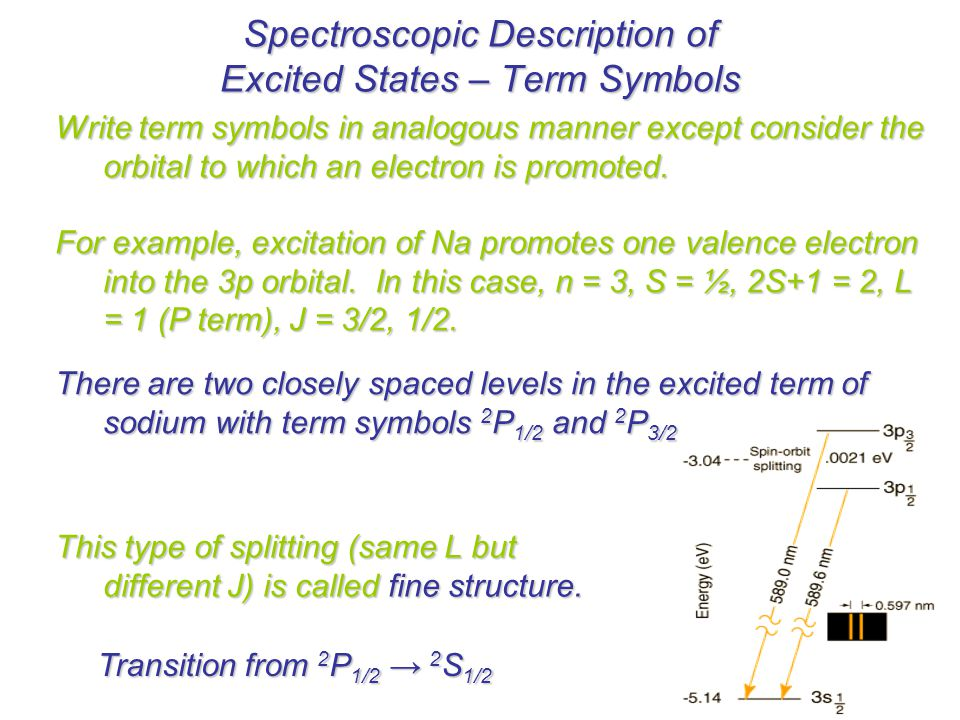 Spectroscopic Description of Excited States – Term Symbols