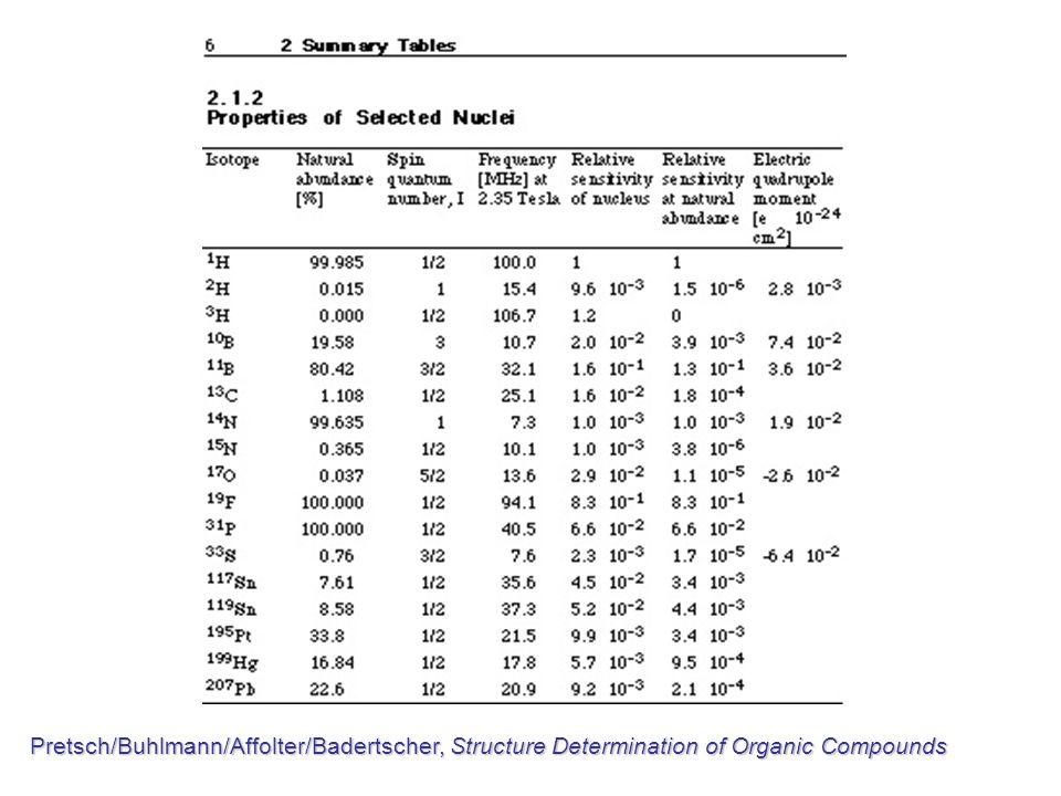 Pretsch/Buhlmann/Affolter/Badertscher, Structure Determination of Organic Compounds