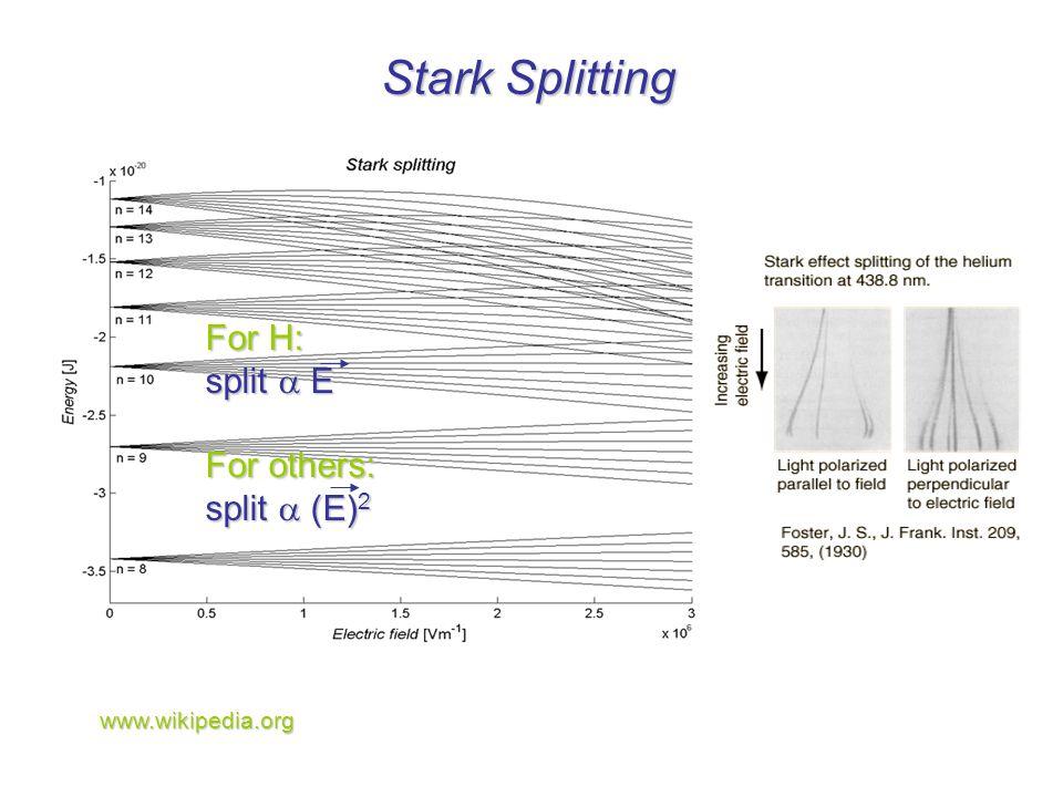 Stark Splitting For H: split a E For others: split a (E)2