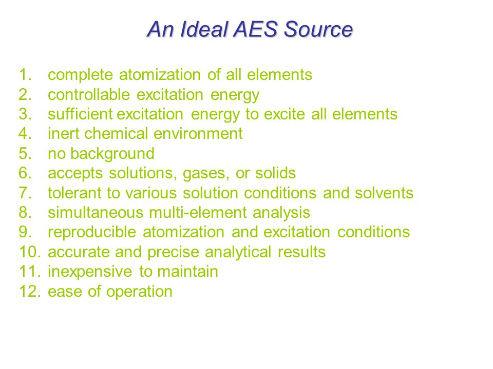 An Ideal AES Source complete atomization of all elements