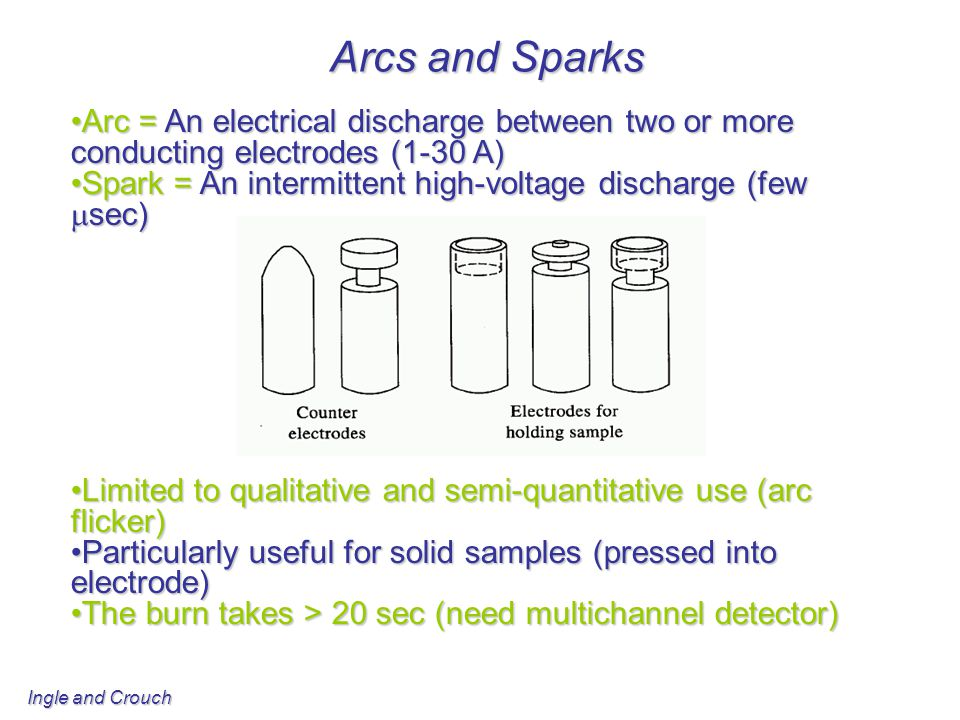 Arcs and Sparks Arc = An electrical discharge between two or more conducting electrodes (1-30 A)