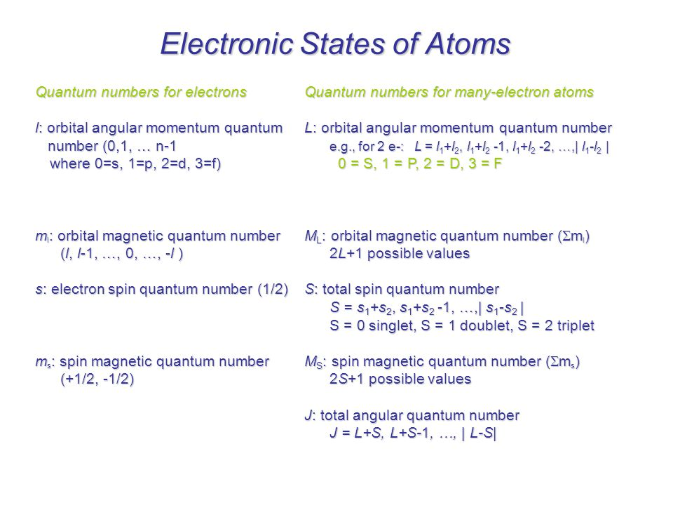 Electronic States of Atoms
