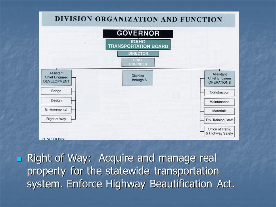 Right of Way: Acquire and manage real property for the statewide transportation system.