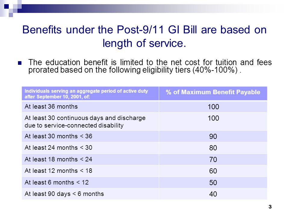 Benefits under the Post-9/11 GI Bill are based on length of service.