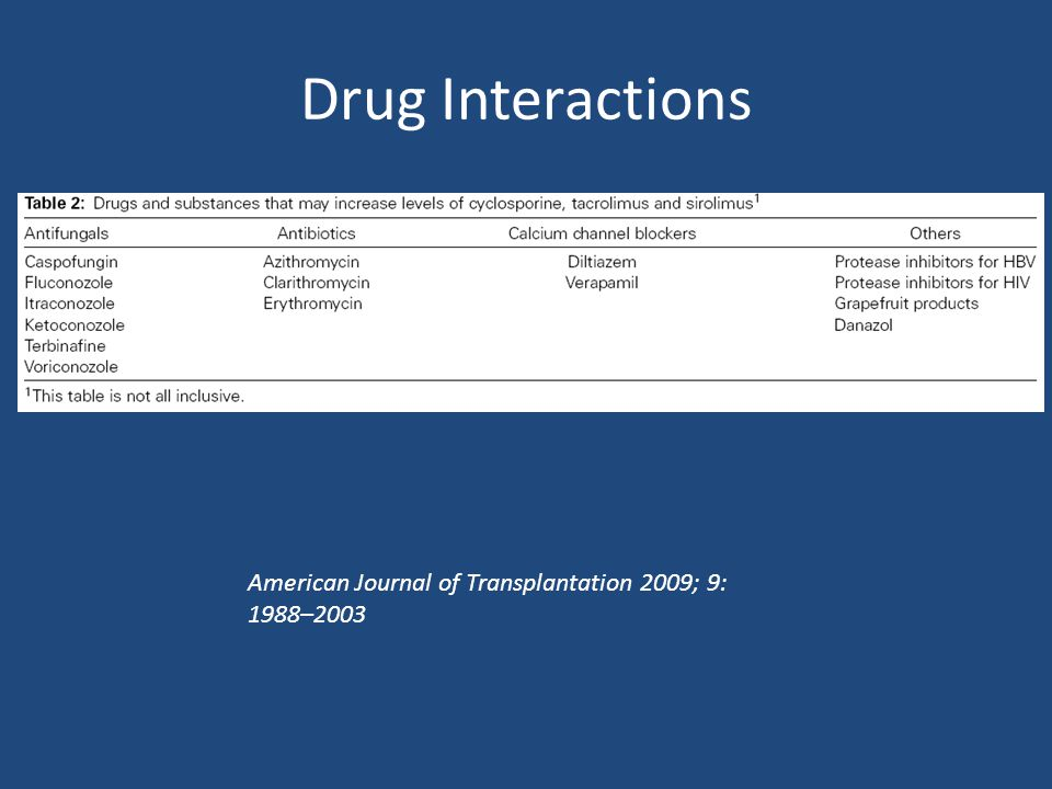 Drug Interactions American Journal of Transplantation 2009; 9: 1988–2003