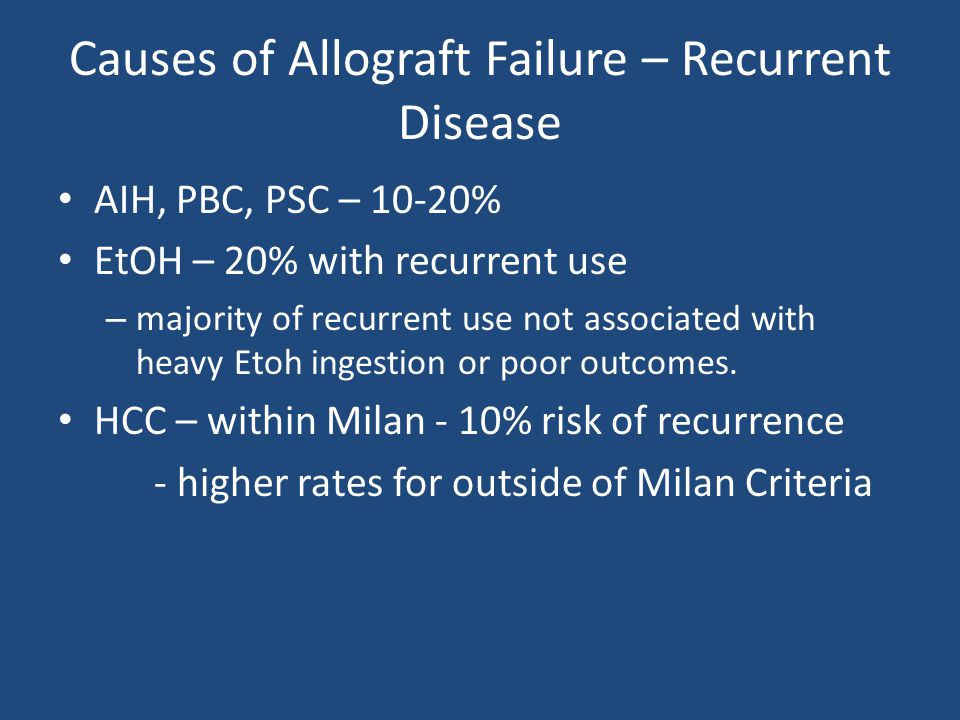 Causes of Allograft Failure – Recurrent Disease
