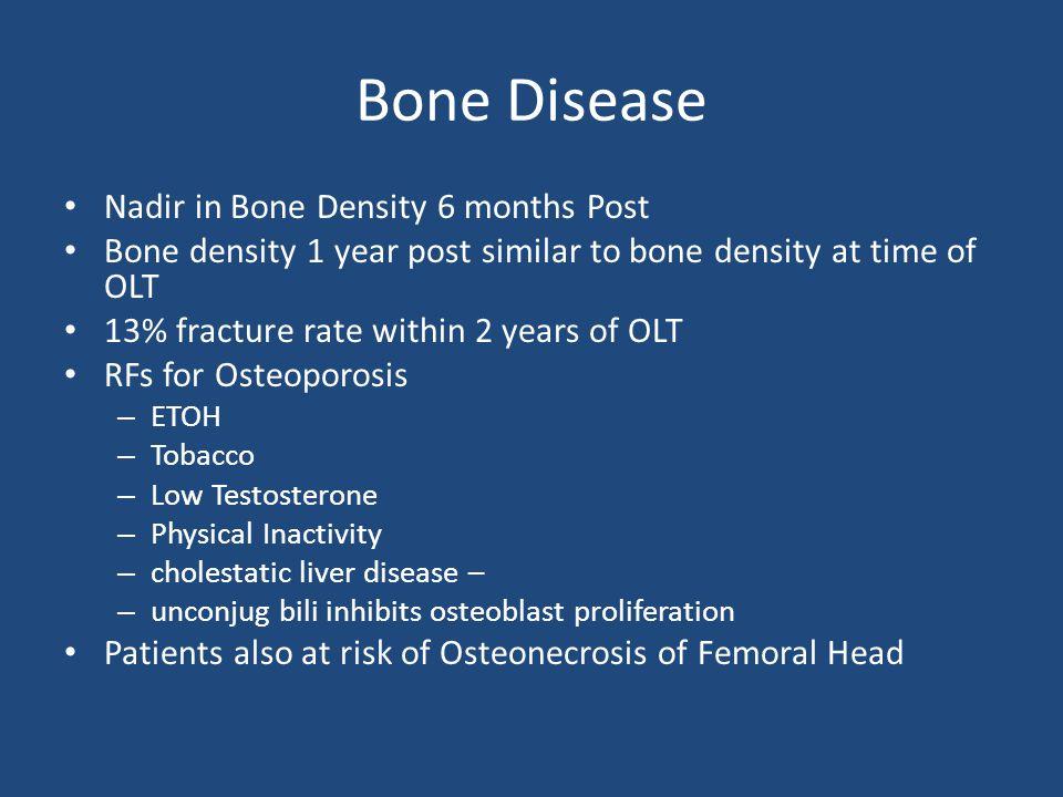 Bone Disease Nadir in Bone Density 6 months Post