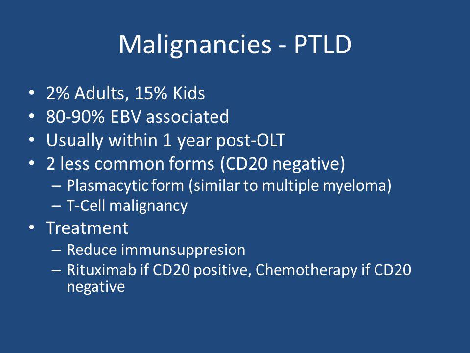 Malignancies - PTLD 2% Adults, 15% Kids 80-90% EBV associated