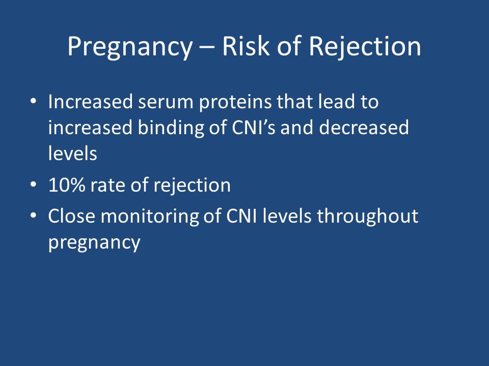 Pregnancy – Risk of Rejection