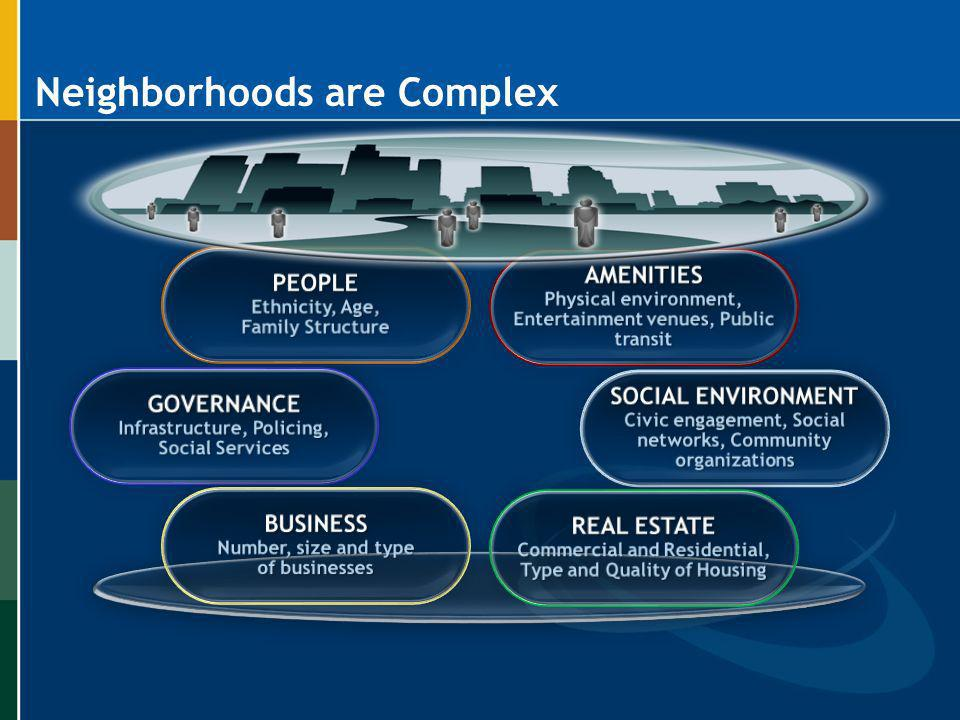 Neighborhoods are Complex