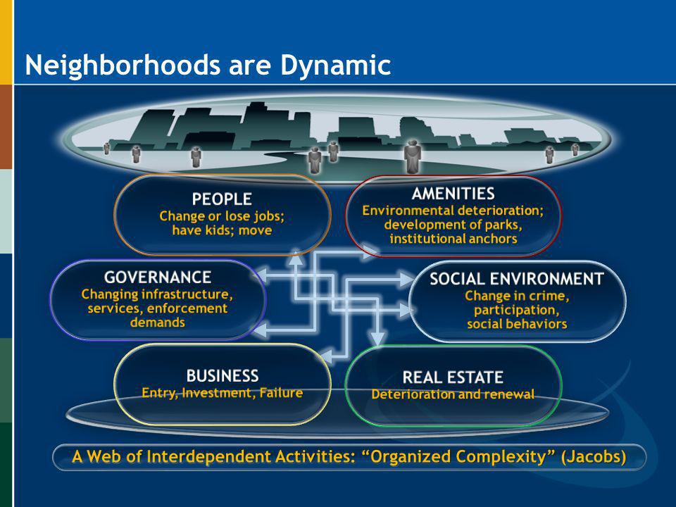 Neighborhoods are Dynamic