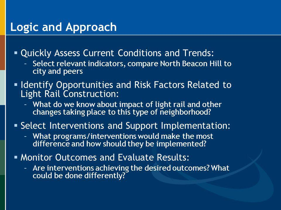 Logic and Approach Quickly Assess Current Conditions and Trends: