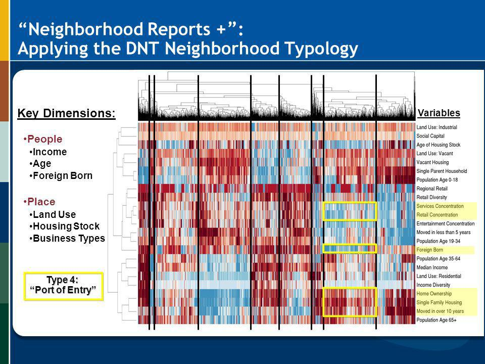 Neighborhood Reports + : Applying the DNT Neighborhood Typology