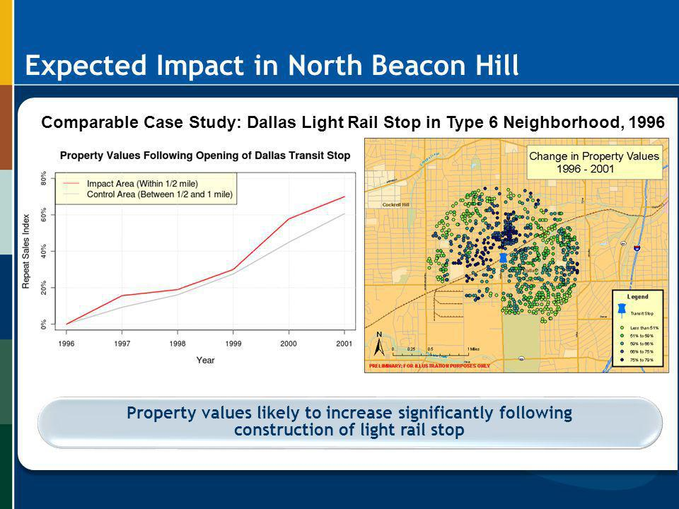 Expected Impact in North Beacon Hill
